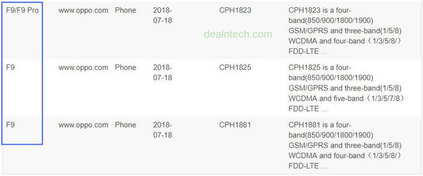 Oppo F9 Pro Bluetooth